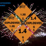 Firework Categories Explained